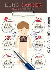 Infographic Male Lung Cancer set, Doctor writing paper chart with pad concept idea illustration isolated, with copy space