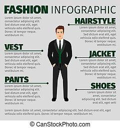 infographic, moda, hombre, traje