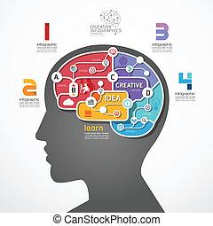 infographic, modelo, cérebro, social, linha, link, conceito,...