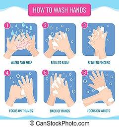 infographic, mosás, orvosi, higiénia, vektor, piszkos kezezés, helyesen