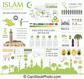 infographic., musulmano, culture., islam