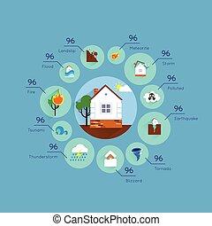 infographic, naturligt elände
