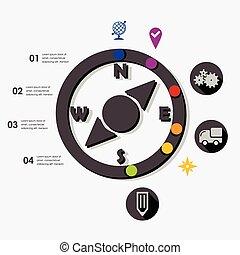 infographic, navegación