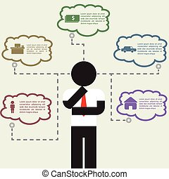 Infographic of businessman Thinking