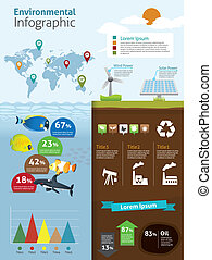 infographic of ecology and green ho