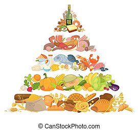 Infographic of food pyramid healthy eating.