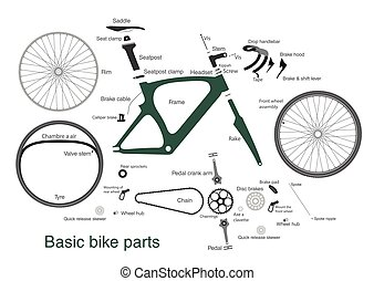 infographic of main bike parts with the names - infographic ...