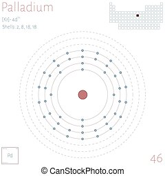 Infographic of the element of Palladium - Large and colorful...