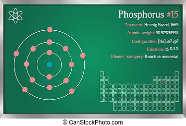 Infographic of the element of Phosphorus - Detailed ...