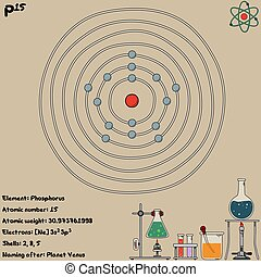 Infographic of the element of Phosphorus - Large and ...