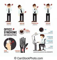 infographic, oficina, síndrome, plantilla, diseño, .,...