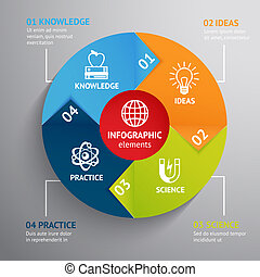 infographic, oktatás, diagram