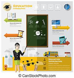 infographic, oktatás, fokozatokra osztás, tanulás