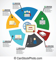infographic, oktatás, online