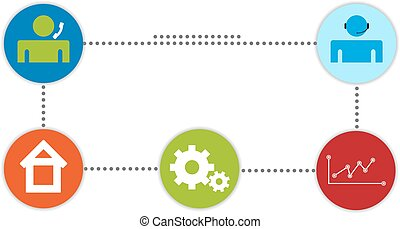 Infographic operator customer
