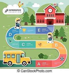 infographic, opleiding, mal