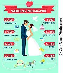 infographic, płaski, pojęcie, ślub
