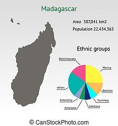 infographic, paese, madagascar, elementi