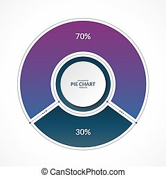 Infographic pie chart circle in thin line flat style. Share of 70 and 30 percent. Vector illustration