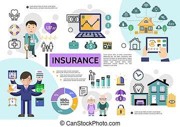 infographic, plat, concept, assurance
