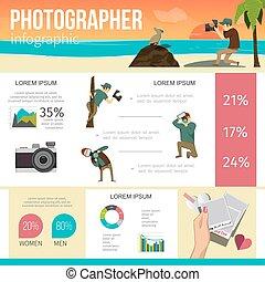 infographic, plat, concept, het fotograferen