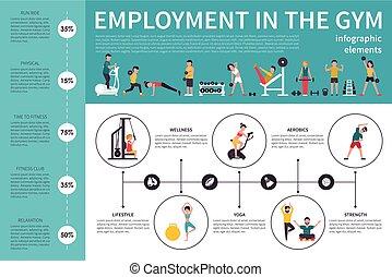 infographic, plat, concept, illustration., emploi, gymnase,...