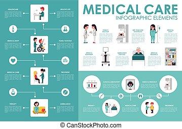 infographic, plat, concept, web, medische illustratie, vector, ziekenhuis, care