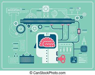 infographic, plat, experiment, ontwerp, laboratorium