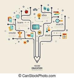 infographic, projektować, wykształcenie