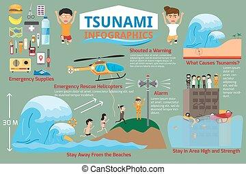 infographic, protéger, illustration., elements., danger, grand, survie, détail, vous-même, tsunami, vecteur, wave.