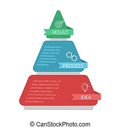 Infographic pyramid. The triangle diagram is divided into 3 parts.
