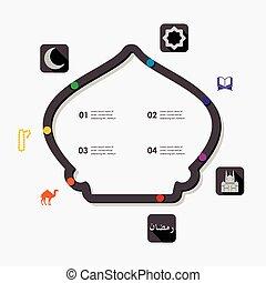 infographic, ramadan