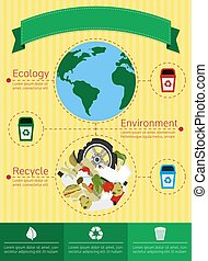 infographic, recycling