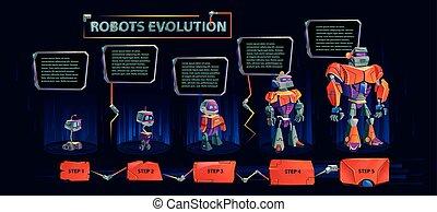 infographic, rozwój, wektor, roboty