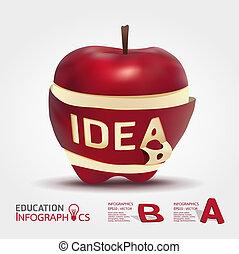 infographic, ser, concepto, manzana, idea, ilustración, creativo, utilizado, vector, /, infographics, banderas, bandera, lata