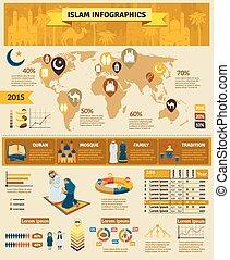 infographic, set, islam