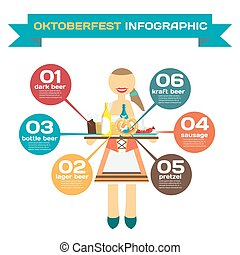 Infographic set with elements of Oktoberfest. Girl in national costume waiter with a tray of food and beer. Vector flat cartoon illustration