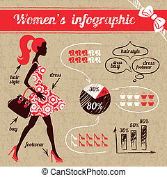 infographic, shoppen, frauen