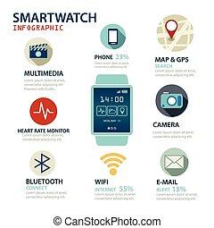 infographic, smartwatch