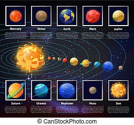 infographic, solar, cósmico, sistema, universo