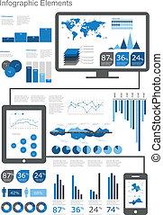 infographic, specificera