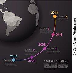 Infographic startup milestones timeline vector template with polygonal world map - dark version.