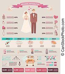 infographic, statystyka, układ, wykres, ślub