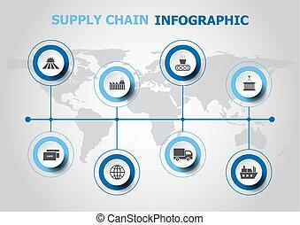 infographic, suministro, diseño, cadena, iconos