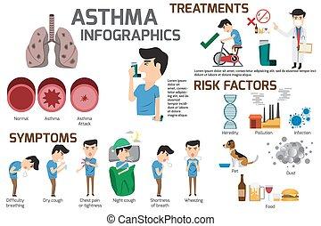 infographic, sur, concept, asthme, illustration., elements., vecteur, détail, contre, symptômes, because, santé, attack., avoir, usages, inhalateur, soin, causes, homme