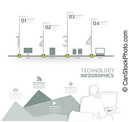 Infographic technology design time line template / can be used for infographics / numbered banners / horizontal cutout lines / graphic or website layout vector