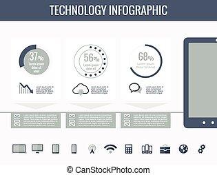 infographic, tecnologia, elementi