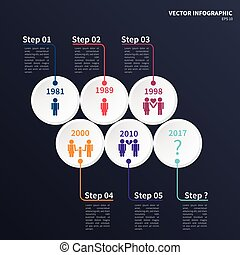Infographic template, timeline relationship