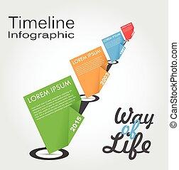 infographic, timeline, vettore, disegno, sagoma