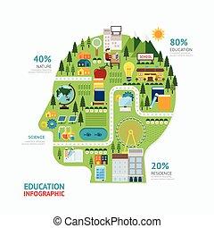 infographic, toile, tête, concept, business, design.route, illustration, layout., forme, vecteur, conception, /, gabarit, graphique, education, ou, homme